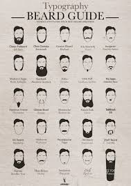 Beard Chart What Font Is Your Beard Use This Chart To Find Out