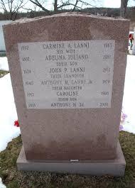 Anthony M. Lanni, Jr (1940-1979) - Find A Grave Memorial