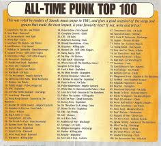 The 100 Top Punk Songs Of All Time Curated By Readers Of