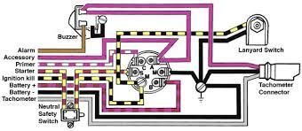 solved)evinrude ram ficht frustration no spark & no faults 1999 Evinrude 200 Ficht at 200 Evinrude Ficht Wiring Diagram