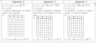 Урок № Виртуальный класс  5 Построить схему на логических элементах Упрощать выражение не нужно