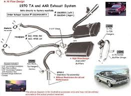 performance exhaust systems diagram performance database awe tuning audi tt rs performance catalog
