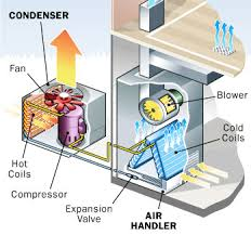 home air conditioning diagram. home air conditioner diagram conditioning a