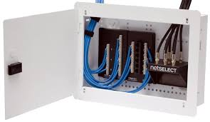 structured wiring and home management from safecom security think of structured wiring as an all inclusive connectivity solution for your home it manages and distributes all your telephone cable tv broadband