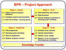 Business Units Projects      SlideShare