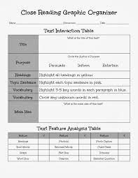 Close Reading Worksheet - Switchconf