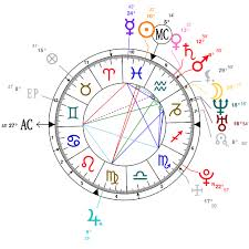 Usher Natal Chart Astrology And Natal Chart Of Jessie Usher Born On 1992 02 29