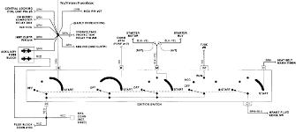 e wiring e image wiring diagram bmw e30 central locking wiring diagram bmw image on e30 wiring