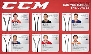 Hockey Blade Pattern Chart Lenscrafters Online Bill Payment
