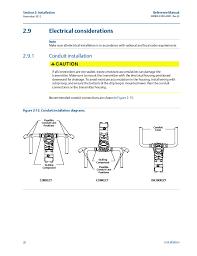 rosemount manuals