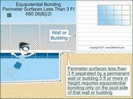 similiar inground pool bonding keywords pool pump motor wiring diagram likewise inground pool bonding diagram