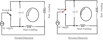 split phase ac induction motor operation with wiring diagram capacitor start capacitor run induction motor with neat diagrams at Motor Wiring Diagram Single Phase With Capacitor