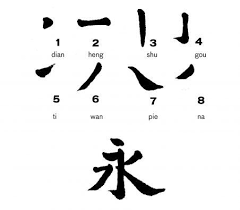 10 best ancient chinese calligraphy images