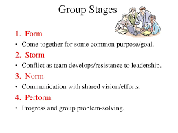 Form Storm Norm Perform Chart Group Stages 1 Form Storm Norm 4 Perform Ppt Download
