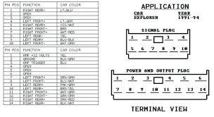 2006 ford fusion radio wiring diagram fharates info 2006 ford focus headlight wiring diagram 2006 ford fusion radio wiring diagram also lovely ford focus wiring diagram ford explorer radio wiring