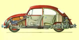 vw beetle engine diagram volkswagen beetle car design VW 2.0 Turbo Engine Diagram vw beetle engine diagram volkswagen beetle car design conceptstore