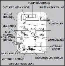 1981 honda passport wiring diagram wiring diagram for car engine 2000 goldwing wiring diagram