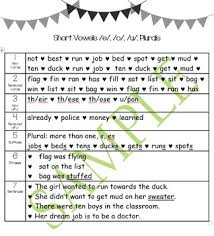 Second Grade Toughie Chart Phonics And Grammar 7 Ar And Suffix Ed