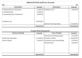 P And L Format Master Note Of Accounting And Finance Funds Flow Statement