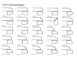 laminate countertop edge profiles laminate edging options kitchen laminate countertop edge profiles
