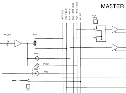 pa sound system wiring diagram wiring diagram and schematic design pyle plmr440pa marine and waterproof vehicle lifiers on