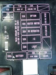 acura nsx fuse box diagram acura wiring diagrams online