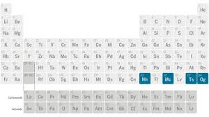Four New Elements Officially Added To The Periodic Table
