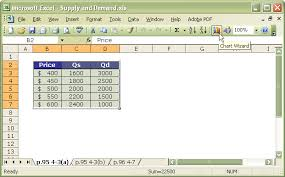 Supply And Demand Chart In Excel Graphing Supply And Demand Curves In Excel Economics Itt