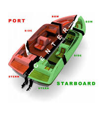 boat seat covers boat upholstery usa