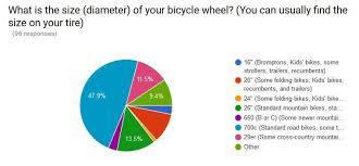 Wheel Size Survey Results Bike Charts Bicycle Wheel