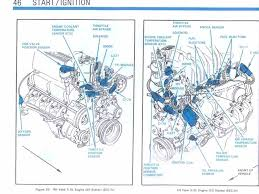 ford f 150 solenoid diagram tropicalspa co 91 ford f150 solenoid wiring diagram elegant engine diagrams schematics of f 150