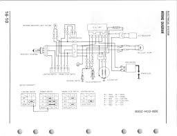 honda 250 atv wiring diagram honda wiring diagrams online