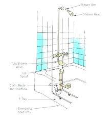 elegant standard height for shower head or shower head pipe size standard height bedroom furniture arm