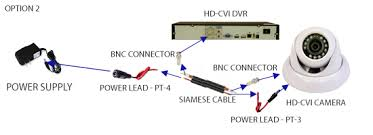 how to connect hd cvi cameras to an hd cvi dvr 6 simple wiring hdcvi wiring option 2