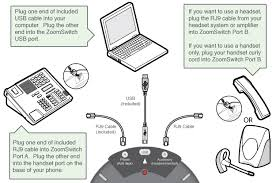 zoomswitch usb switch for wireless and corded headsets comfort zoomswitch hookup diagram