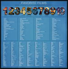 Kino Charts Top 100 4chans List Of Essential Movies To Watch Pic Movies