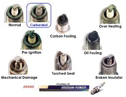 Spark Plug Chart Top 10 Best Spark Plugs With Reviews