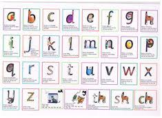 Rml Speed Sounds Chart 16 Best Ruth Miskin Images Read Write Inc Phonics