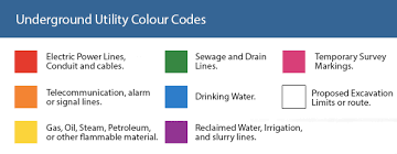 Electrical Tagging Colour Chart Wa Underground Utility Colour Codes Explained Cornerstone