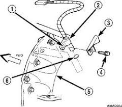 where is the crank sensor located in 2007 jeep compass fixya b094b8a jpg