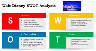 best swot analysis templates for powerpointwalt disney swot analysis