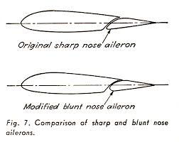 compressibility definition. by definition, the wing wake is a region of very turbulent airflow, and because this turbulence tail subjected to buffeting. compressibility definition