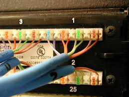 data communications equipment definately four copper pairs per rj 45 for higher speed ethernet such as 100 mbits s a pair is not supposed to be untwisted more than ½