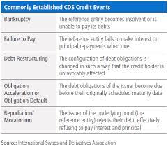 Understanding Credit Default Swaps Pimco
