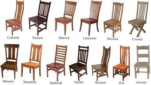 different styles of furniture. Different Styles Of Furniture R