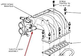 1995 f150 need help! ford truck club forum 1992 Ford F150 Smog Pump Diagram click image for larger version name iac location jpg views 3872 size Ford Vacuum Line Diagram
