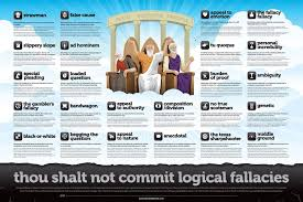 What Are Five Logical Fallacies Quora