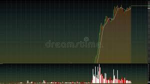 Live Market Quotes Adorable Uptrend Financial Rising Economic Rallystock Chart High Stock