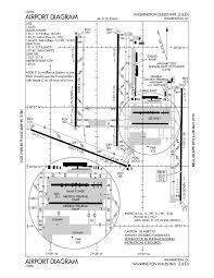 Kiad Airport Charts Schedules Cp Air