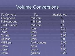 Interpretive Metric Conversion Chart Gallons To Liters